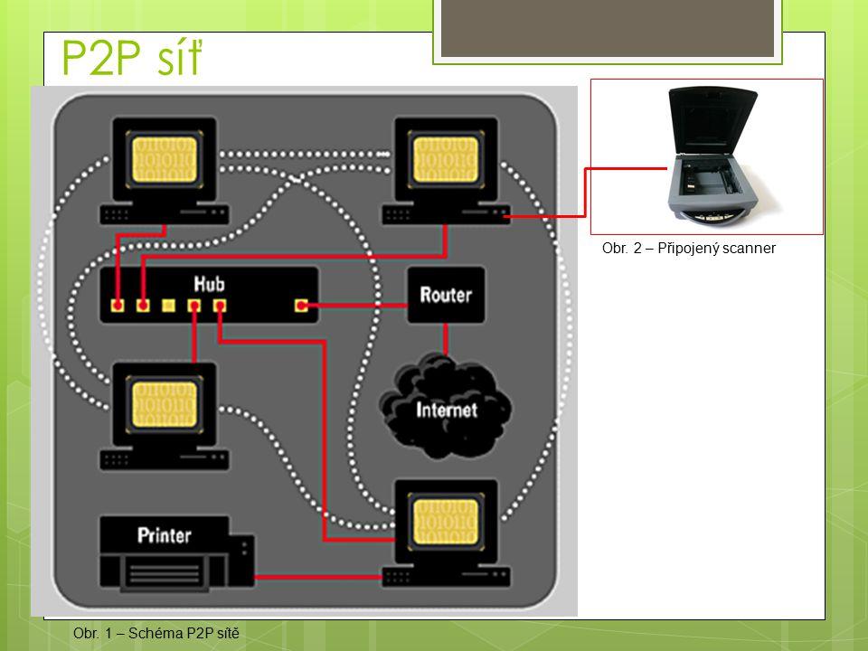 P2P síť Obr. 1 – Schéma P2P sítě Obr. 2 – Připojený scanner