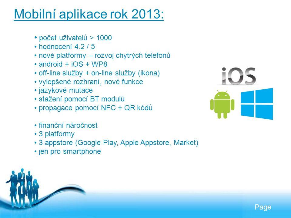 Free Powerpoint Templates Page Mobilní aplikace rok 2013: počet uživatelů > 1000 hodnocení 4.2 / 5 nové platformy – rozvoj chytrých telefonů android +