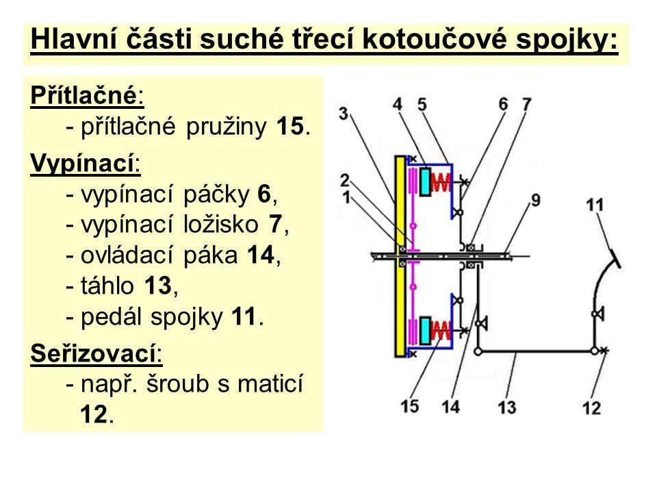 Hlavní části suché třecí kotoučové spojky: Přítlačné: - přítlačné pružiny 15. Vypínací: - vypínací páčky 6, - vypínací ložisko 7, - ovládací páka 14,