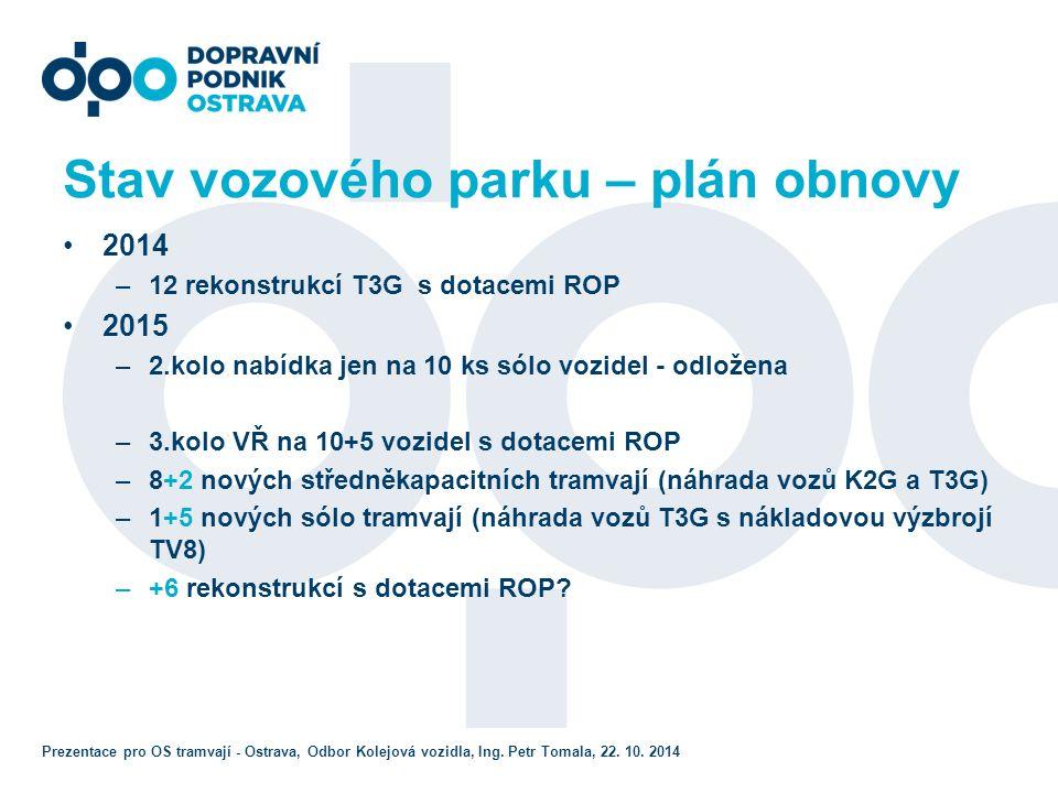 Stav vozového parku – plán obnovy 2014 –12 rekonstrukcí T3G s dotacemi ROP 2015 –2.kolo nabídka jen na 10 ks sólo vozidel - odložena –3.kolo VŘ na 10+5 vozidel s dotacemi ROP –8+2 nových středněkapacitních tramvají (náhrada vozů K2G a T3G) –1+5 nových sólo tramvají (náhrada vozů T3G s nákladovou výzbrojí TV8) –+6 rekonstrukcí s dotacemi ROP.