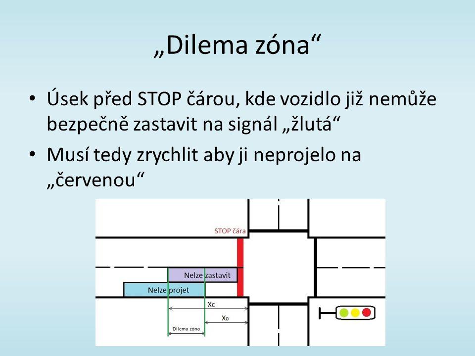"""""""Dilema zóna Úsek před STOP čárou, kde vozidlo již nemůže bezpečně zastavit na signál """"žlutá Musí tedy zrychlit aby ji neprojelo na """"červenou"""