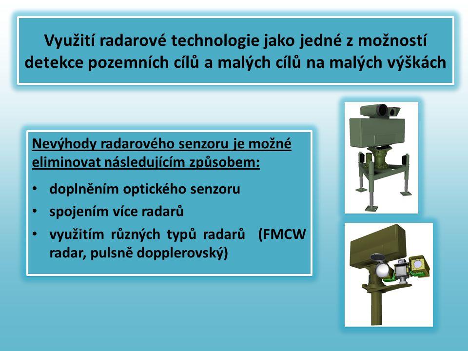 Nevýhody radarového senzoru je možné eliminovat následujícím způsobem: doplněním optického senzoru spojením více radarů využitím různých typů radarů (FMCW radar, pulsně dopplerovský) Nevýhody radarového senzoru je možné eliminovat následujícím způsobem: doplněním optického senzoru spojením více radarů využitím různých typů radarů (FMCW radar, pulsně dopplerovský)