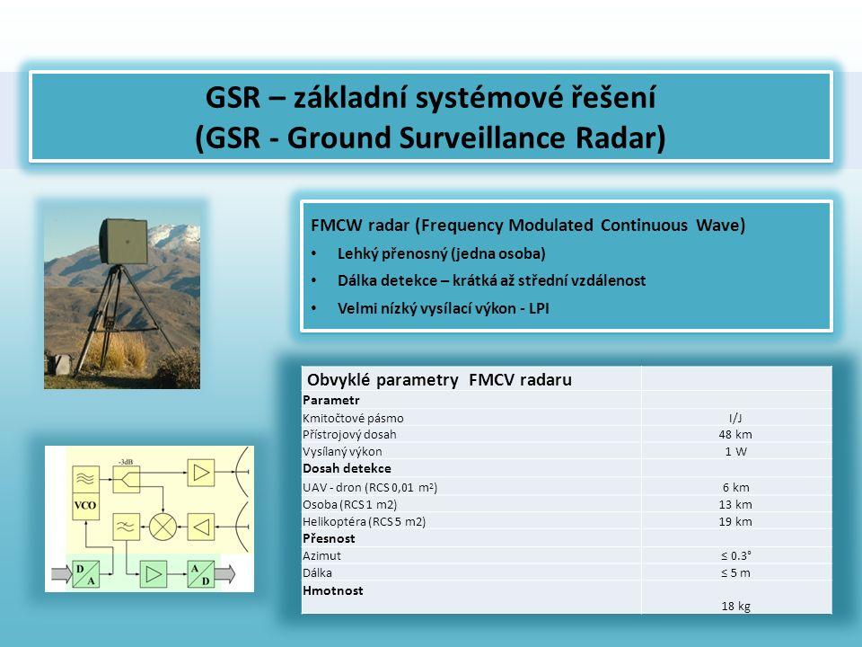 GSR – základní systémové řešení (GSR - Ground Surveillance Radar) Pulsní dopplerovský Univerzální využití (přenosný, zástavba na lehké terénní vozidlo) Dálka detekce – střední až dlouhý dosah Detekce a současná částečná klasifikace cíle Pulsní dopplerovský Univerzální využití (přenosný, zástavba na lehké terénní vozidlo) Dálka detekce – střední až dlouhý dosah Detekce a současná částečná klasifikace cíle
