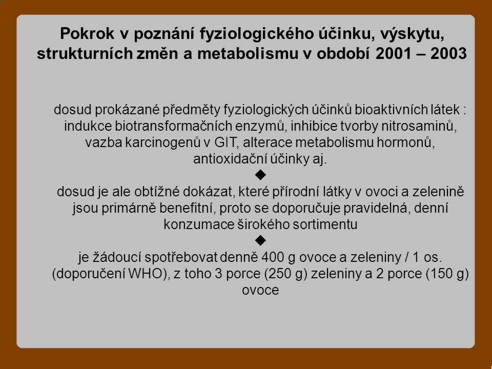 Pokrok v poznání fyziologického účinku, výskytu, strukturních změn a metabolismu v období 2001 – 2003 dosud prokázané předměty fyziologických účinků bioaktivních látek : indukce biotransformačních enzymů, inhibice tvorby nitrosaminů, vazba karcinogenů v GIT, alterace metabolismu hormonů, antioxidační účinky aj.