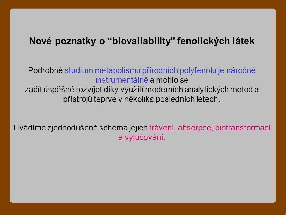 Nové poznatky o biovailability fenolických látek Podrobné studium metabolismu přírodních polyfenolů je náročné instrumentálně a mohlo se začít úspěšně rozvíjet díky využití moderních analytických metod a přístrojů teprve v několika posledních letech.