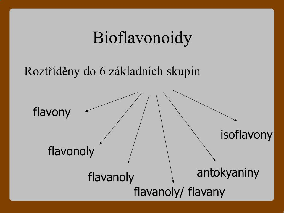 Roztříděny do 6 základních skupin Bioflavonoidy flavony flavonoly flavanoly flavanoly/ flavany antokyaniny isoflavony