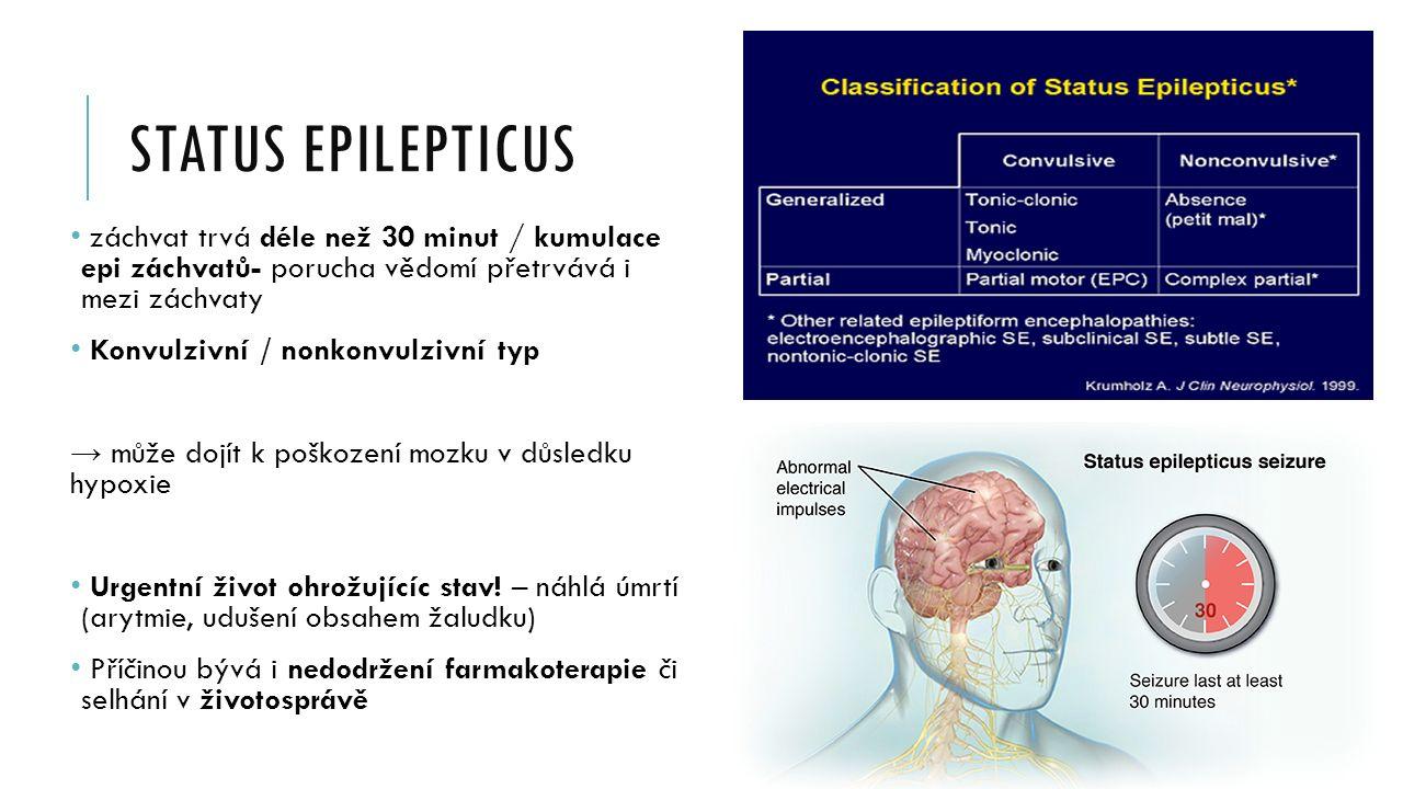 STATUS EPILEPTICUS záchvat trvá déle než 30 minut / kumulace epi záchvatů- porucha vědomí přetrvává i mezi záchvaty Konvulzivní / nonkonvulzivní typ →