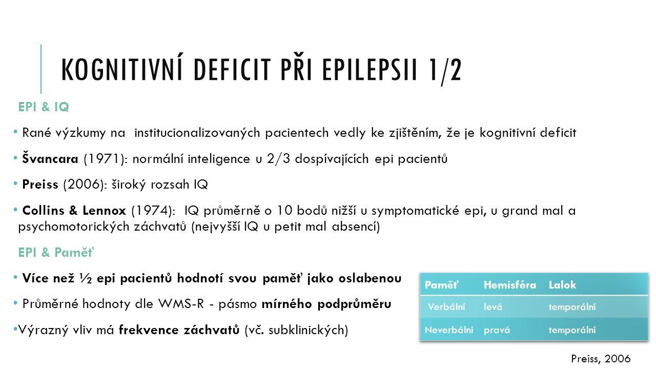 KOGNITIVNÍ DEFICIT PŘI EPILEPSII 1/2 EPI & IQ Rané výzkumy na institucionalizovaných pacientech vedly ke zjištěním, že je kognitivní deficit Švancara