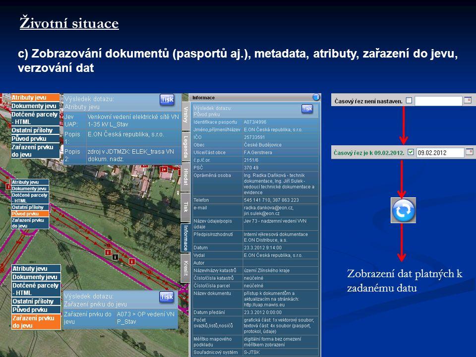 c) Zobrazování dokumentů (pasportů aj.), metadata, atributy, zařazení do jevu, verzování dat Životní situace Zobrazení dat platných k zadanému datu