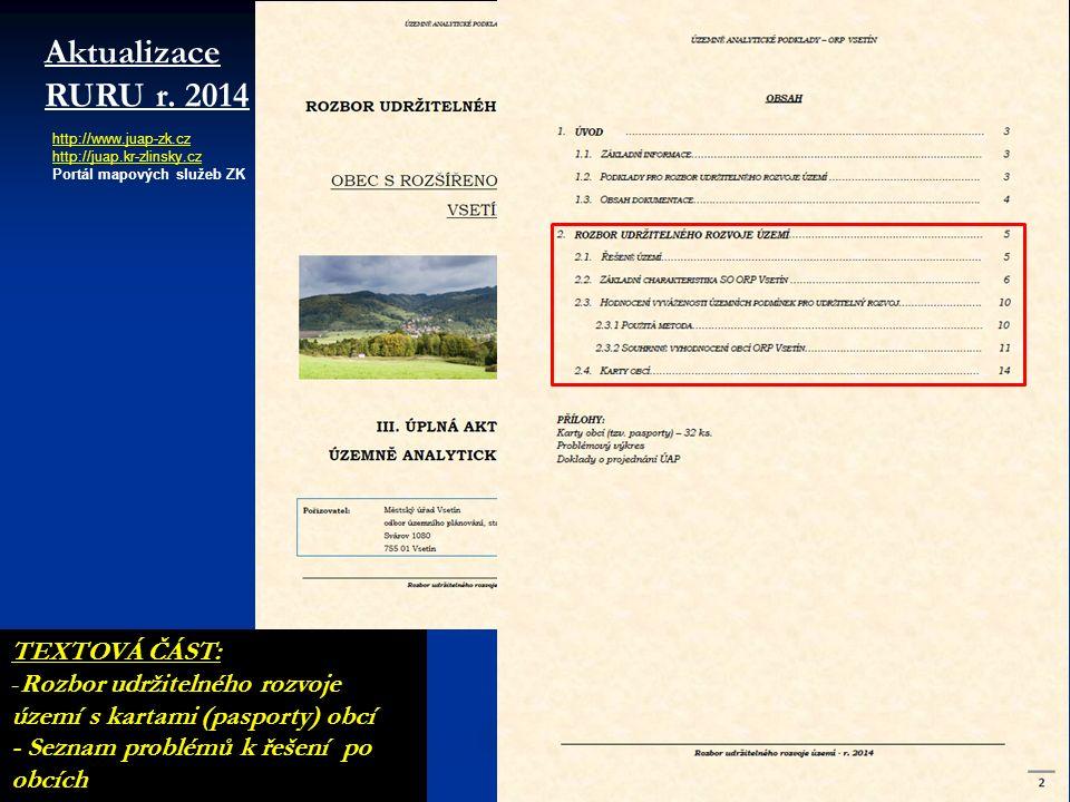 http://www.juap-zk.cz http://juap.kr-zlinsky.cz Portál mapových služeb ZK Aktualizace RURU r.