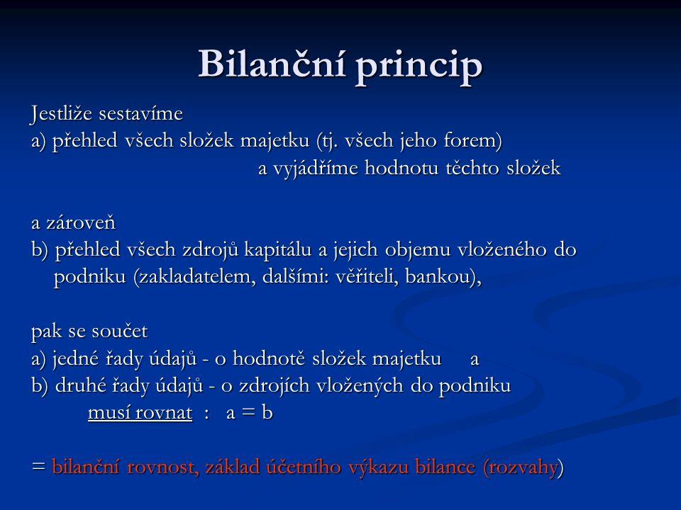 Bilanční princip Jestliže sestavíme a) přehled všech složek majetku (tj. všech jeho forem) a vyjádříme hodnotu těchto složek a vyjádříme hodnotu těcht
