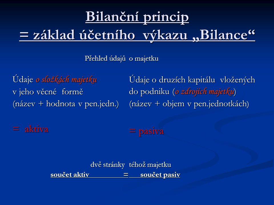 """Bilanční princip = základ účetního výkazu """"Bilance"""" Přehled údajů Přehled údajů Údaje o složkách majetku v jeho věcné formě (název + hodnota v pen.jed"""