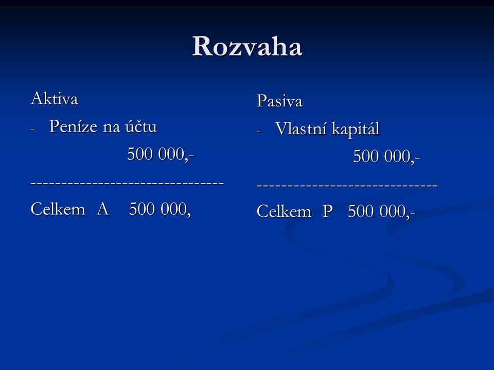 Rozvaha Aktiva - Peníze na účtu 500 000,- 500 000,--------------------------------- Celkem A 500 000, Pasiva - Vlastní kapitál 500 000,- -------------