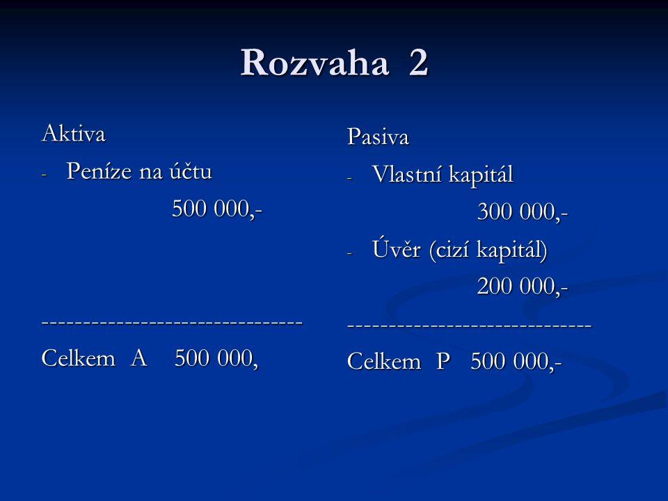 Rozvaha 2 Aktiva - Peníze na účtu 500 000,- 500 000,--------------------------------- Celkem A 500 000, Pasiva - Vlastní kapitál 300 000,- - Úvěr (cizí kapitál) 200 000,- ------------------------------ Celkem P 500 000,-