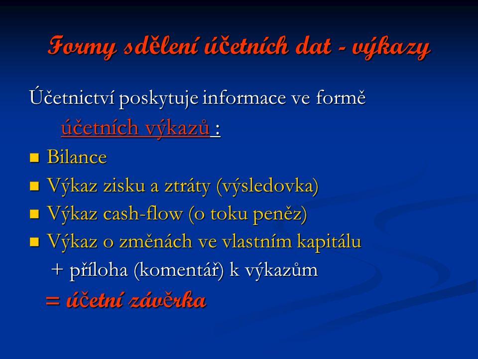 Formy sd ě lení ú č etních dat - výkazy Účetnictví poskytuje informace ve formě účetních výkazů : účetních výkazů : Bilance Bilance Výkaz zisku a ztráty (výsledovka) Výkaz zisku a ztráty (výsledovka) Výkaz cash-flow (o toku peněz) Výkaz cash-flow (o toku peněz) Výkaz o změnách ve vlastním kapitálu Výkaz o změnách ve vlastním kapitálu + příloha (komentář) k výkazům + příloha (komentář) k výkazům = ú č etní záv ě rka = ú č etní záv ě rka