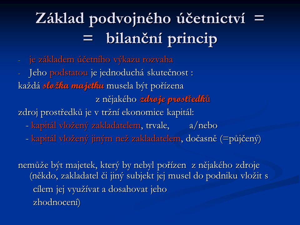 Základ podvojného účetnictví = = bilanční princip - je základem účetního výkazu rozvaha - Jeho podstatou je jednoduchá skutečnost : každá složka majet
