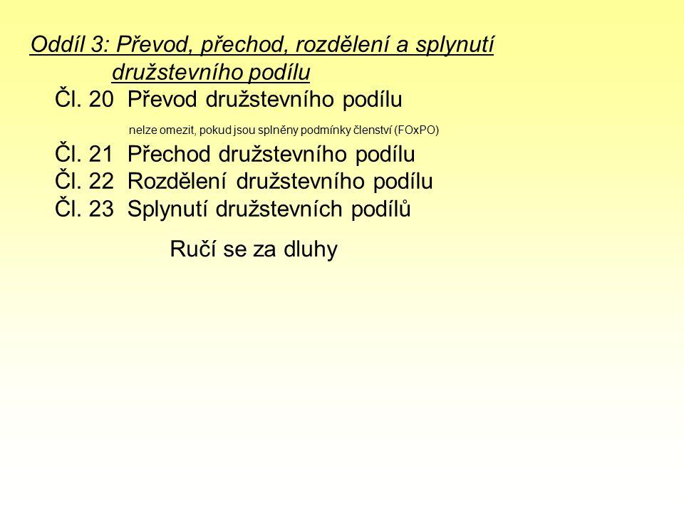 Oddíl 3: Převod, přechod, rozdělení a splynutí družstevního podílu Čl.
