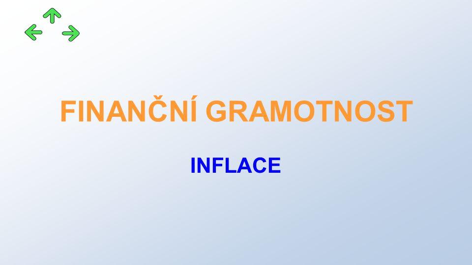 FINANČNÍ GRAMOTNOST INFLACE