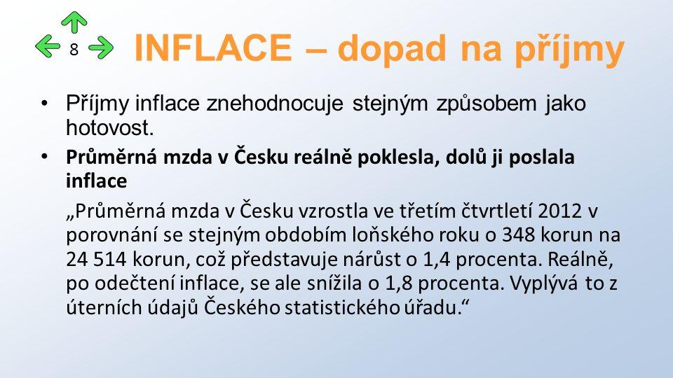 INFLACE – dopad na příjmy Příjmy inflace znehodnocuje stejným způsobem jako hotovost.