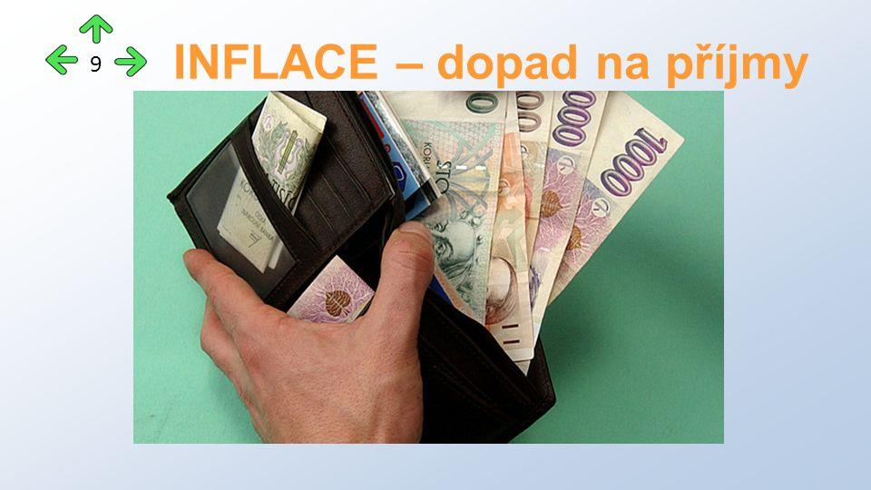 INFLACE – dopad na příjmy 9