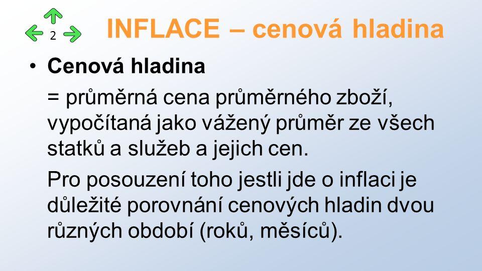 Způsob výpočtu inflace Inflaci zjišťujeme jako procentní změnu cenové hladiny následujícím způsobem: CH rok t – CH rok předchozí Míra infl = -----------------------------.