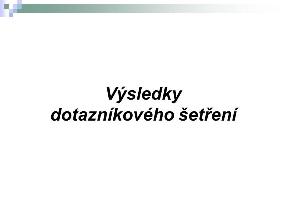 Výsledky dotazníkového šetření