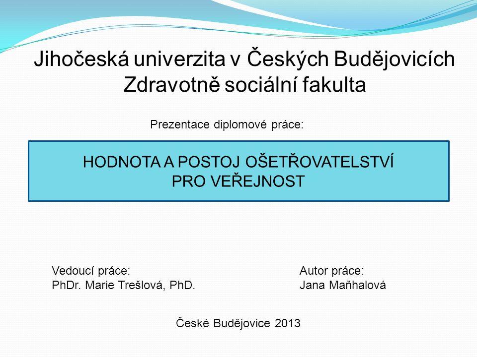 Obsah: Cíle Hypotézy Metodika Výsledky Závěr Přínos práce Výstup práce