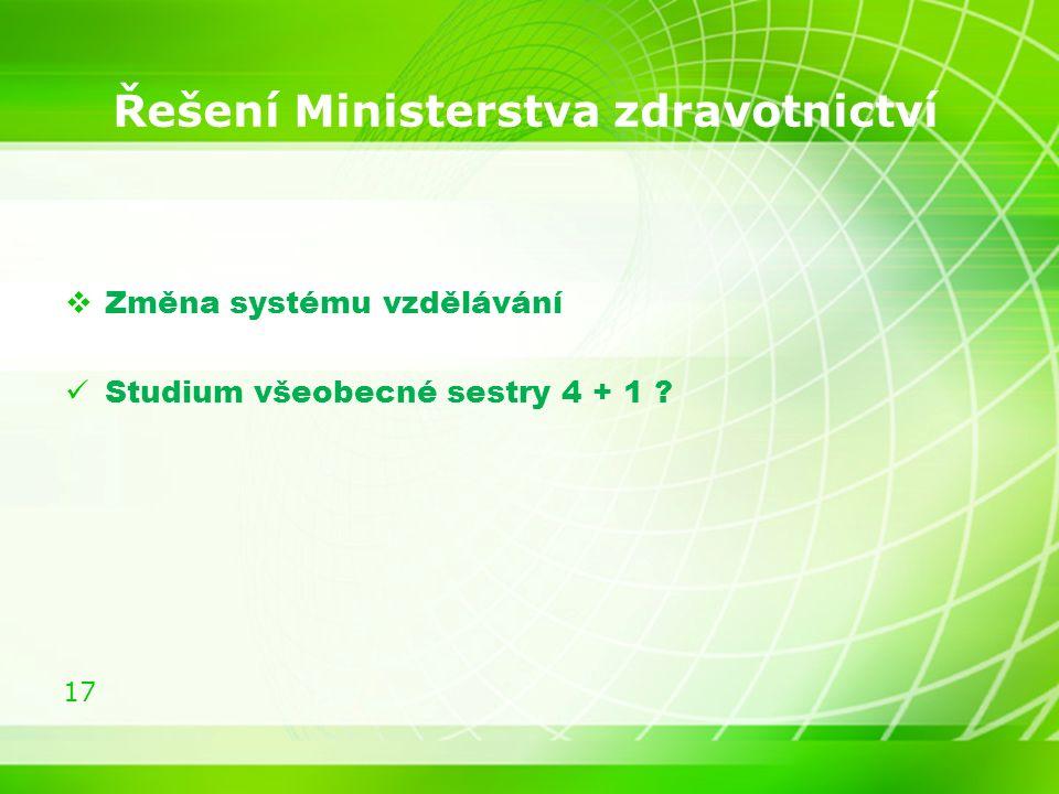 17 Řešení Ministerstva zdravotnictví  Změna systému vzdělávání Studium všeobecné sestry 4 + 1