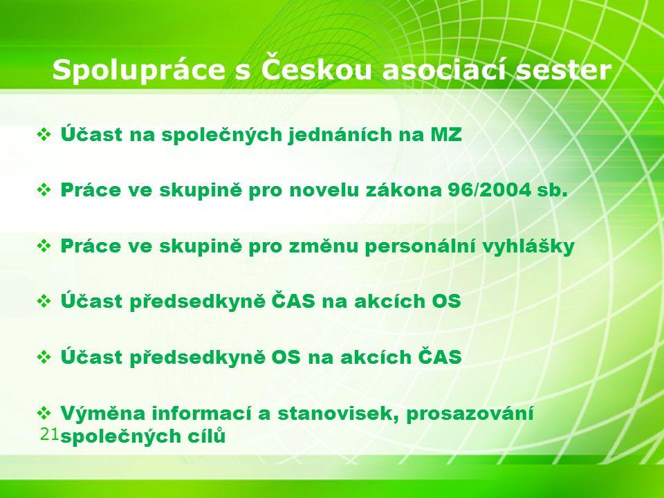 21 Spolupráce s Českou asociací sester  Účast na společných jednáních na MZ  Práce ve skupině pro novelu zákona 96/2004 sb.