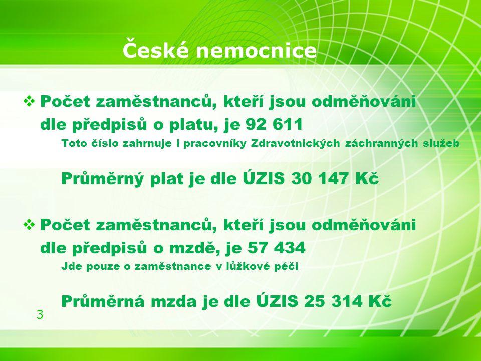 3 České nemocnice  Počet zaměstnanců, kteří jsou odměňováni dle předpisů o platu, je 92 611 Toto číslo zahrnuje i pracovníky Zdravotnických záchranných služeb Průměrný plat je dle ÚZIS 30 147 Kč  Počet zaměstnanců, kteří jsou odměňováni dle předpisů o mzdě, je 57 434 Jde pouze o zaměstnance v lůžkové péči Průměrná mzda je dle ÚZIS 25 314 Kč