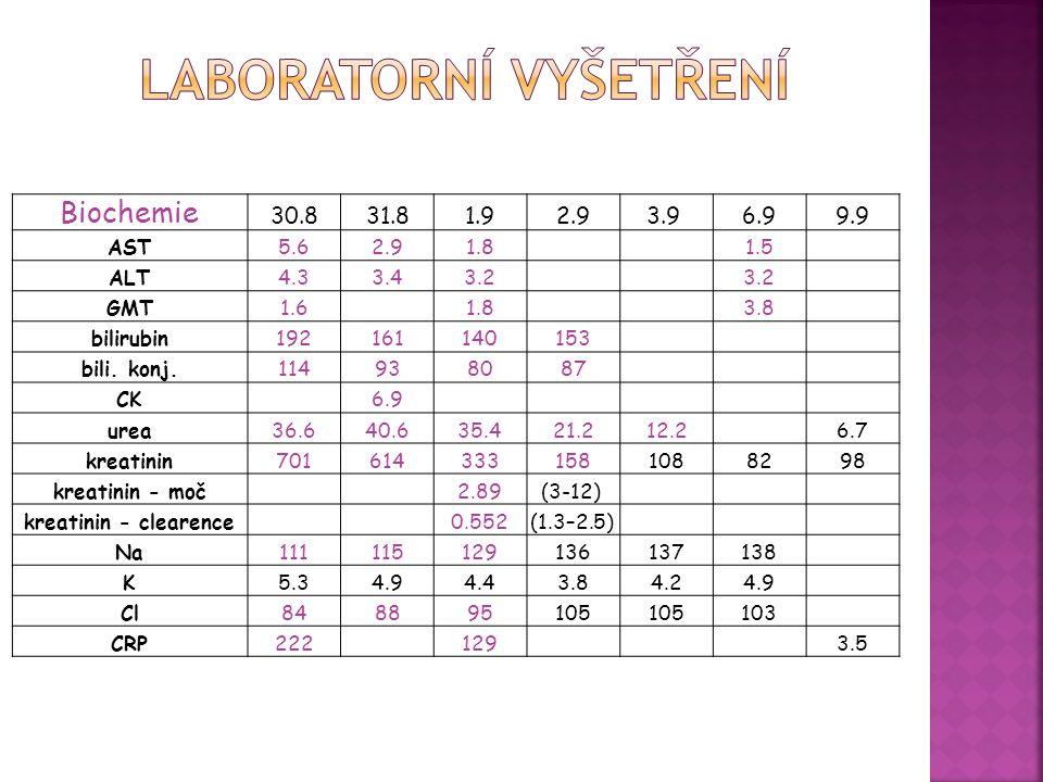 Biochemie 30.831.81.92.93.9 6.99.9 AST5.62.91.8 1.5 ALT4.33.43.2 GMT1.6 1.8 3.8 bilirubin192161140153 bili. konj.114938087 CK 6.9 urea36.640.635.421.2