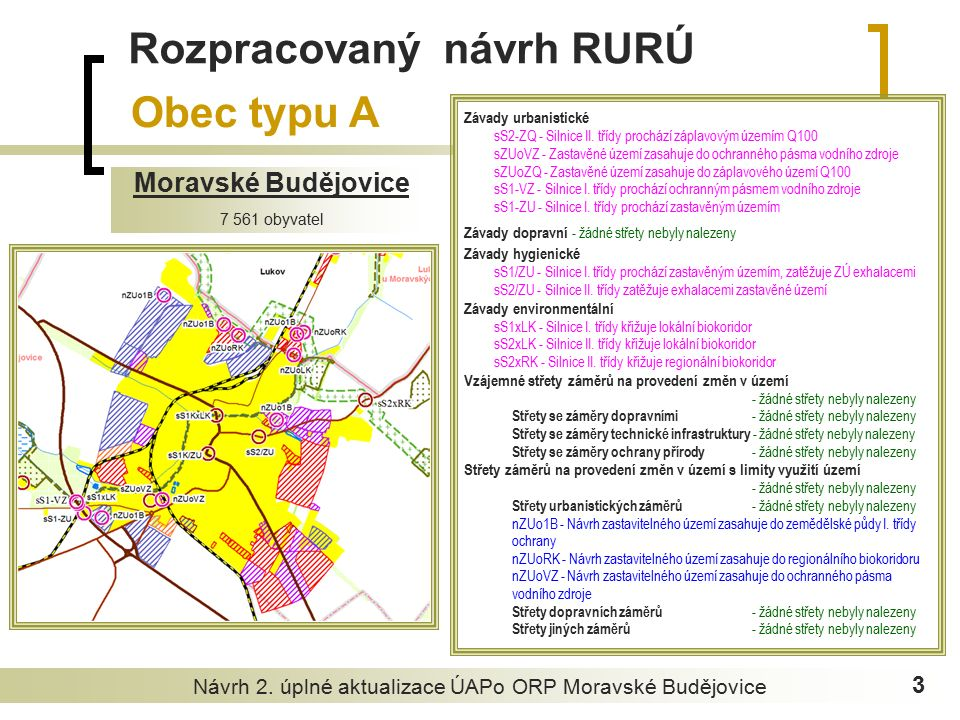 Rozpracovaný návrh RURÚ Obec typu A Moravské Budějovice 7 561 obyvatel Návrh 2.