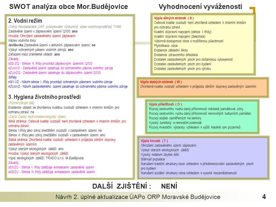 SWOT analýza obce Mor.Budějovice Návrh 2. úplné aktualizace ÚAPo ORP Moravské Budějovice 4 2.