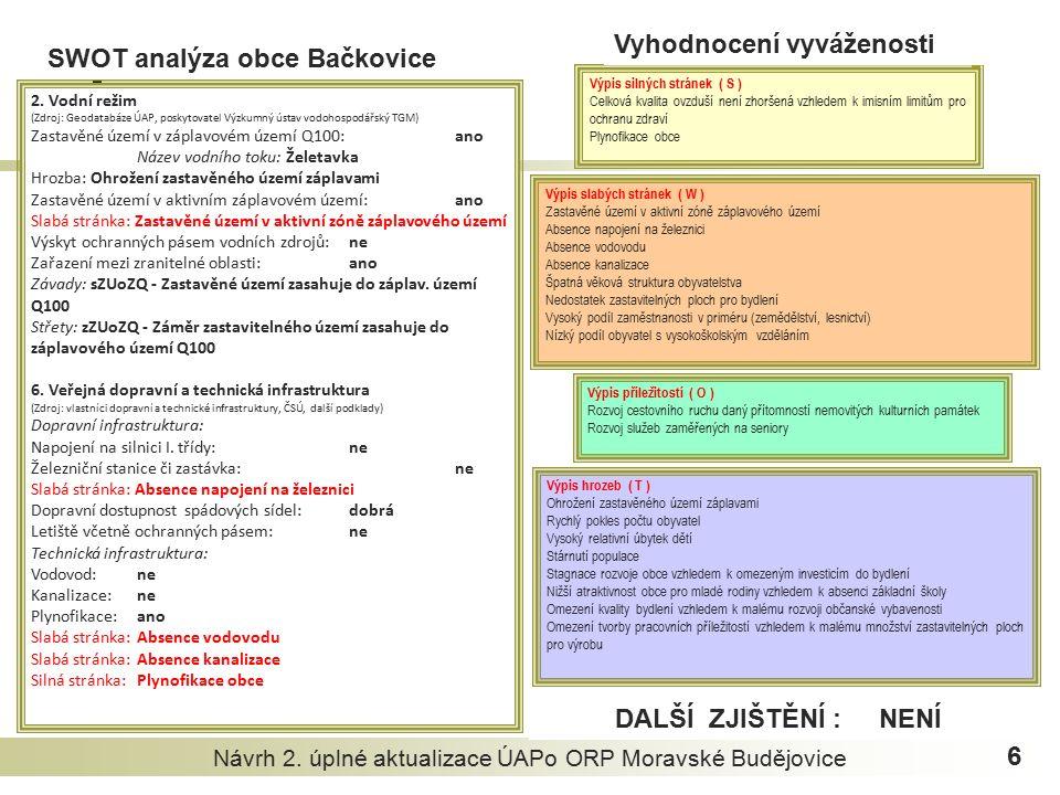 Návrh 2. úplné aktualizace ÚAPo ORP Moravské Budějovice 6 2.