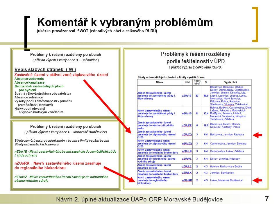 Komentář k vybraným problémům (ukázka provázanosti SWOT jednotlivých obcí a celkového RURÚ) Návrh 2.