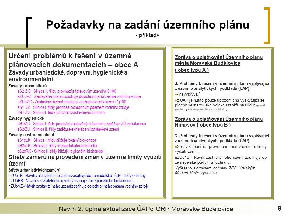 Požadavky na zadání územního plánu - příklady Zpráva o uplatňování Územního plánu města Moravské Budějovice ( obec typu A ) 3.