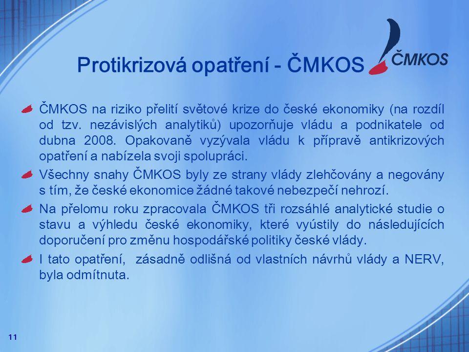 11 Protikrizová opatření - ČMKOS ČMKOS na riziko přelití světové krize do české ekonomiky (na rozdíl od tzv.