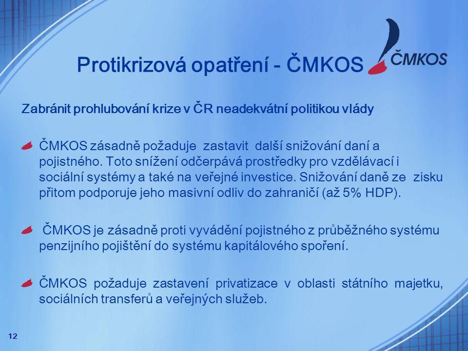 12 Protikrizová opatření - ČMKOS Zabránit prohlubování krize v ČR neadekvátní politikou vlády ČMKOS zásadně požaduje zastavit další snižování daní a pojistného.