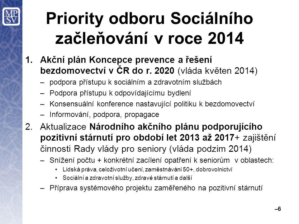 Priority odboru Sociálního začleňování v roce 2014 1.Akční plán Koncepce prevence a řešení bezdomovectví v ČR do r.