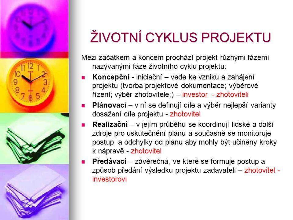 ŽIVOTNÍ CYKLUS PROJEKTU Mezi začátkem a koncem prochází projekt různými fázemi nazývanými fáze životního cyklu projektu: Koncepční - iniciační – vede
