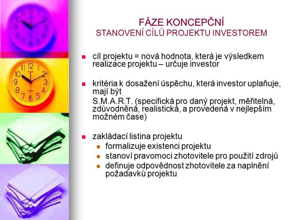 FÁZE KONCEPČNÍ STANOVENÍ CÍLŮ PROJEKTU INVESTOREM cíl projektu = nová hodnota, která je výsledkem realizace projektu – určuje investor cíl projektu =