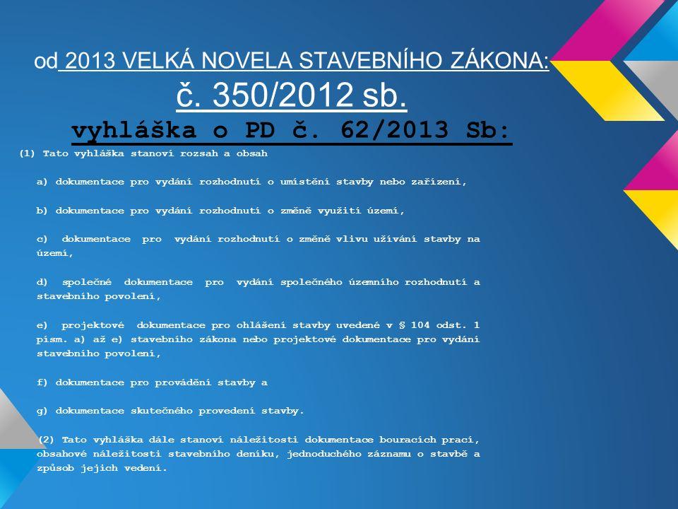 od 2013 VELKÁ NOVELA STAVEBNÍHO ZÁKONA: č. 350/2012 sb.