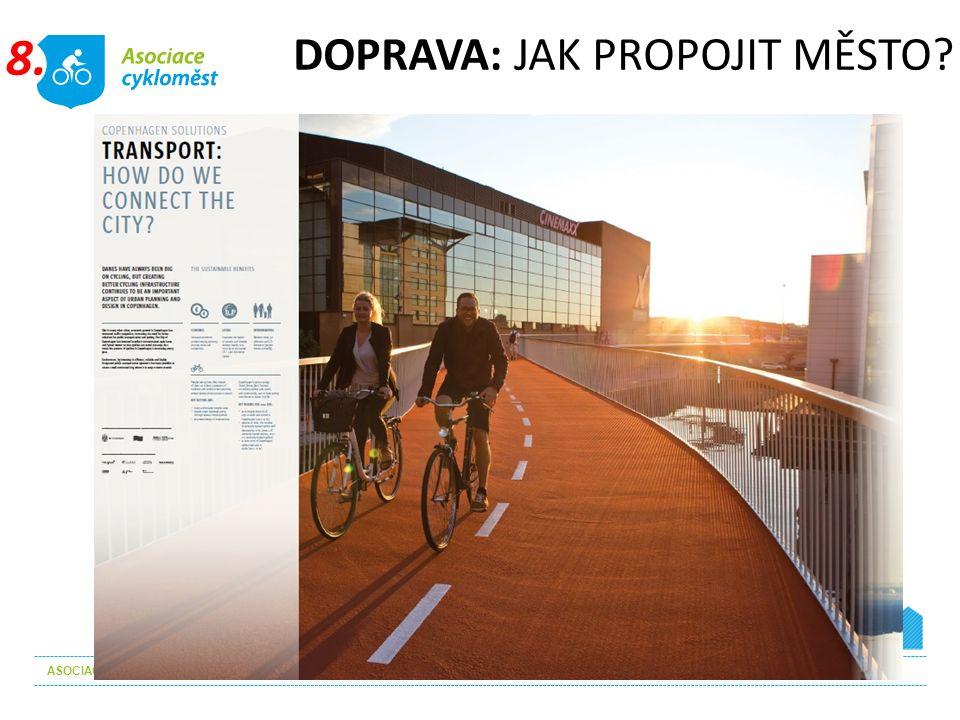 ASOCIACE MĚST PRO CYKLISTY Wellnerova 3, 779 00 Olomouc Mobil.: +420 602 503 617 E-mail: info@cyklomesta.cz www.cyklomesta.cz DOPRAVA: JAK PROPOJIT MĚSTO.