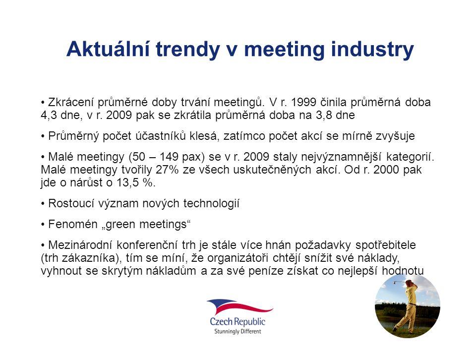 Aktuální trendy v meeting industry Zkrácení průměrné doby trvání meetingů. V r. 1999 činila průměrná doba 4,3 dne, v r. 2009 pak se zkrátila průměrná