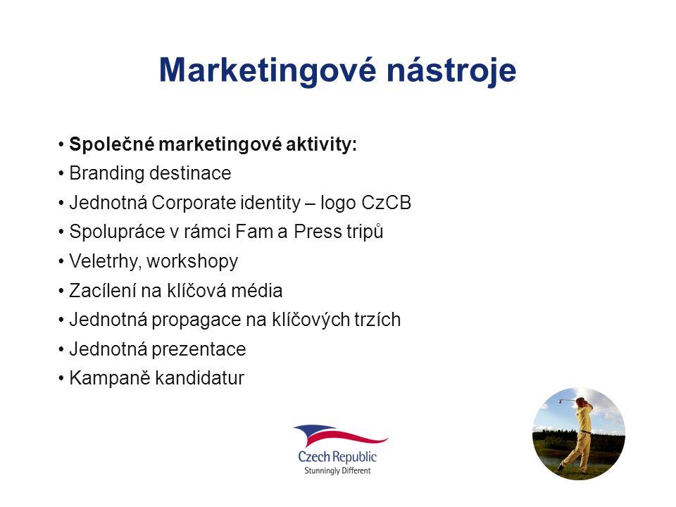 Marketingové nástroje Společné marketingové aktivity: Branding destinace Jednotná Corporate identity – logo CzCB Spolupráce v rámci Fam a Press tripů