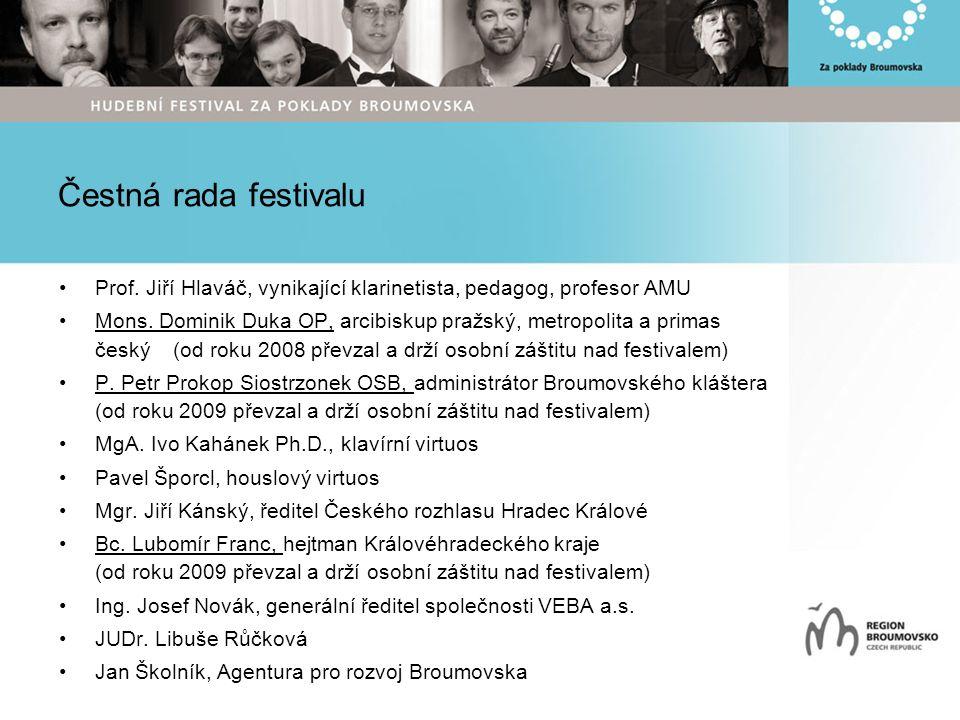 Čestná rada festivalu Prof. Jiří Hlaváč, vynikající klarinetista, pedagog, profesor AMU Mons.