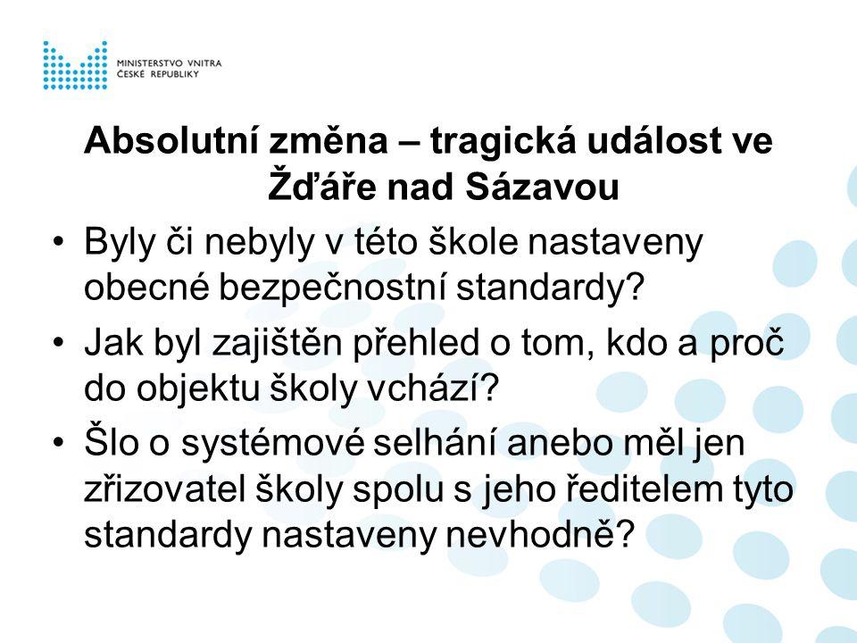 Absolutní změna – tragická událost ve Žďáře nad Sázavou Byly či nebyly v této škole nastaveny obecné bezpečnostní standardy? Jak byl zajištěn přehled