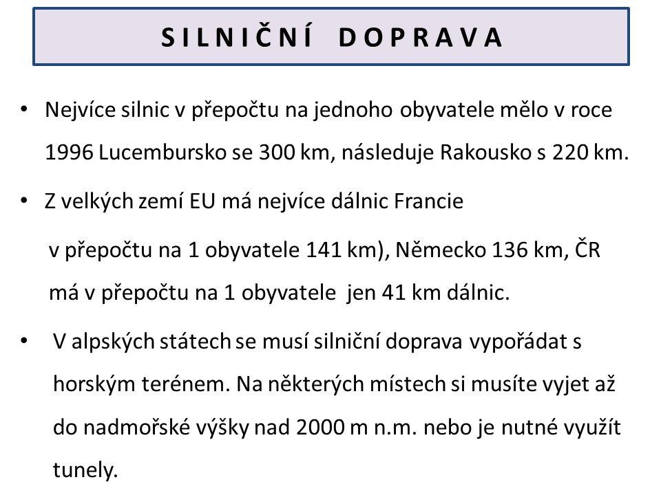 S I L N I Č N Í D O P R A V A Nejvíce silnic v přepočtu na jednoho obyvatele mělo v roce 1996 Lucembursko se 300 km, následuje Rakousko s 220 km.