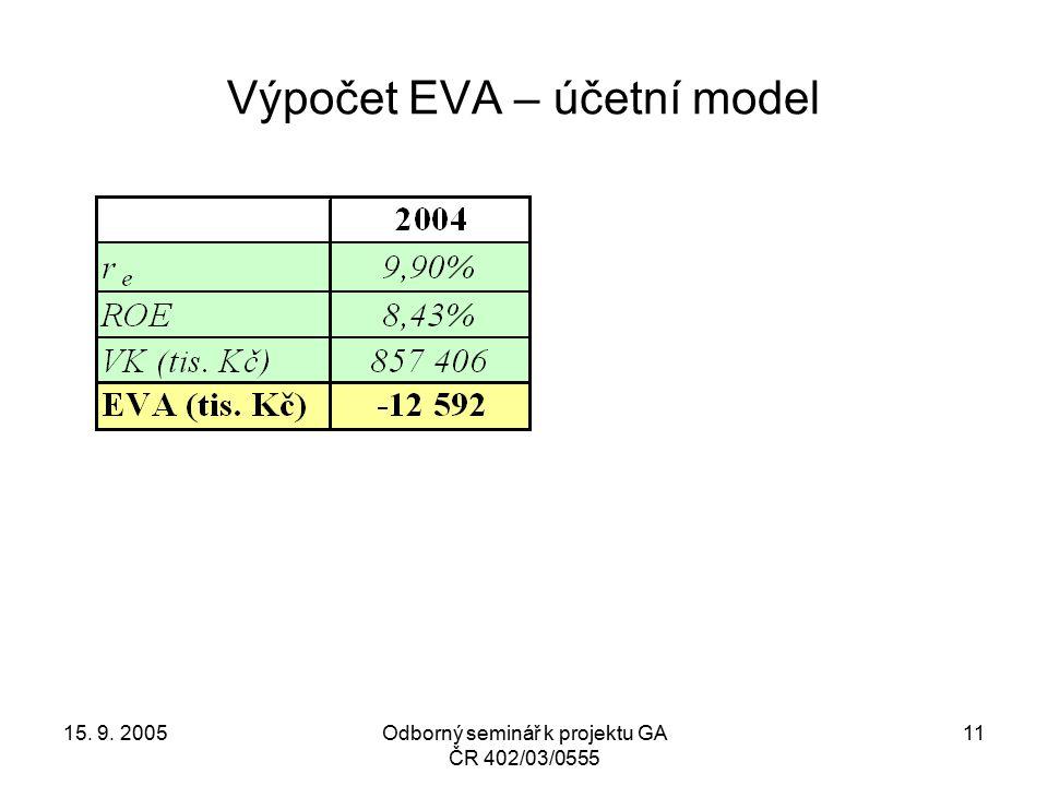 15. 9. 2005Odborný seminář k projektu GA ČR 402/03/0555 11 Výpočet EVA – účetní model