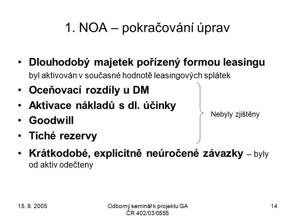 15. 9. 2005Odborný seminář k projektu GA ČR 402/03/0555 14 1.